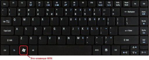 Все горячие клавиши на клавиатуре